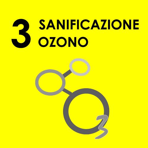Sanificazione con ozono omicidio scena del crimine